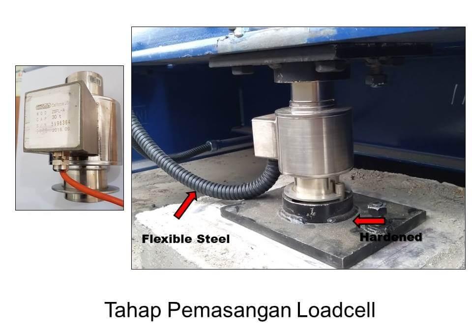 Gambar tahap pemasangan load cell di timbangan truk